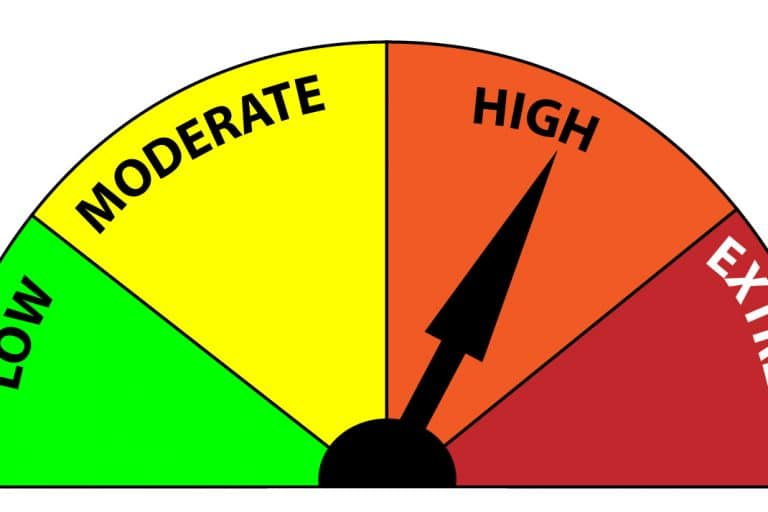 City of Richmond issues HIGH Fire rating for weekend